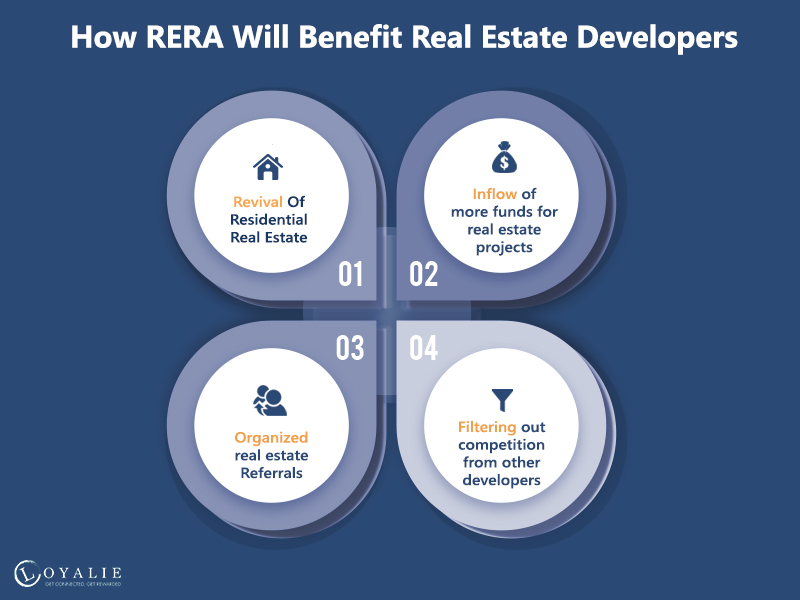 How RERA Will Benefit Real Estate Developers