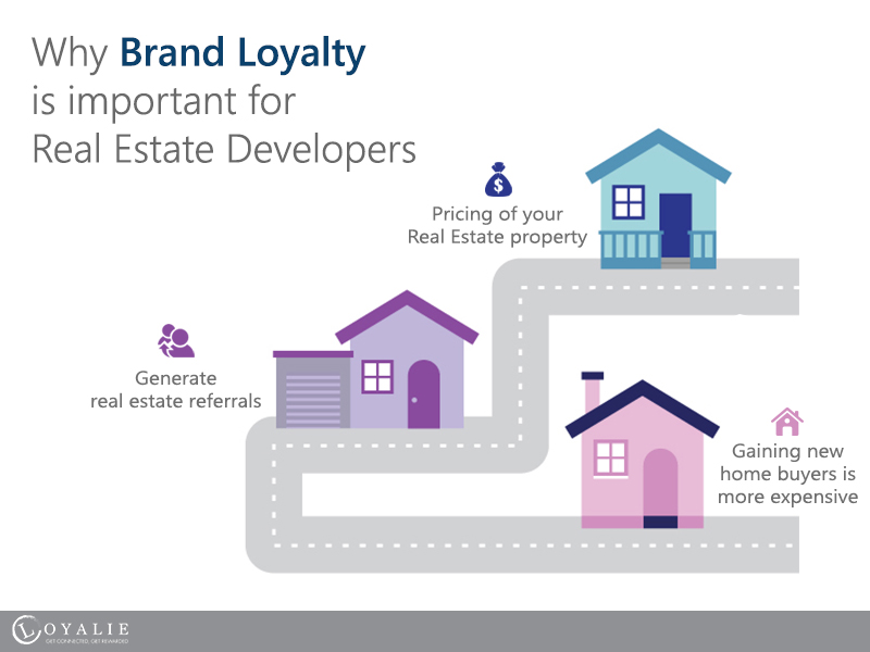Brand Loyalty is important for Real Estate Developers