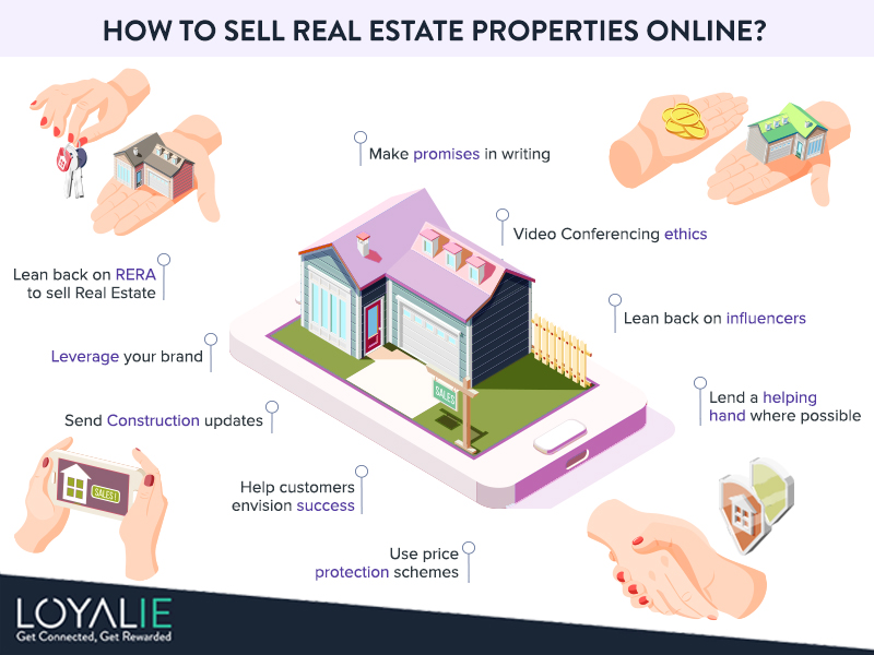 Real Estate online selling technique