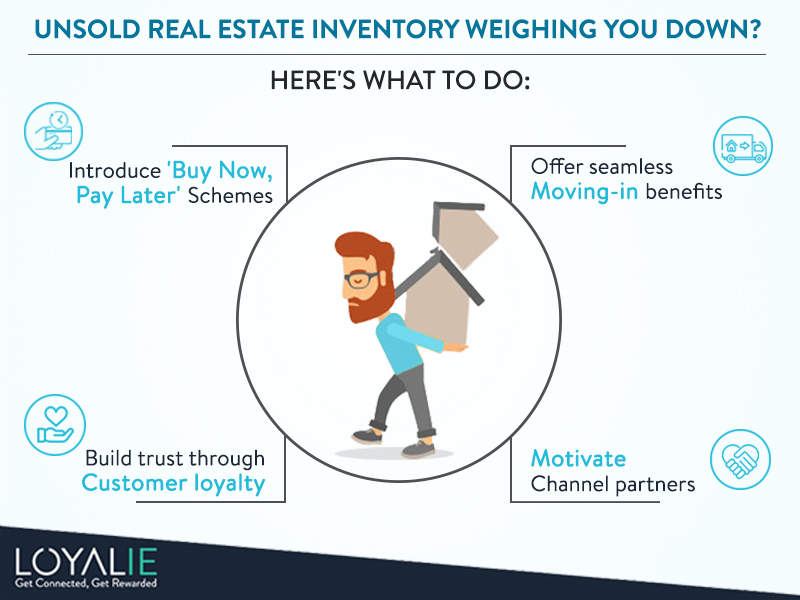 Techniques to sell unsold real estate inventory