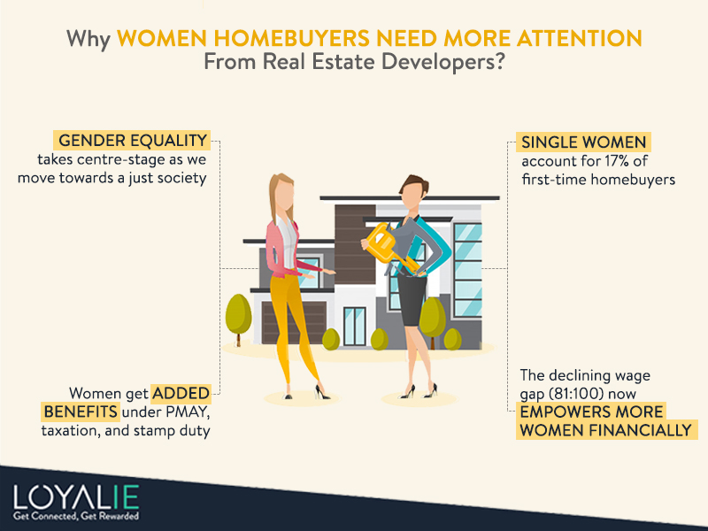 Advantages of being a woman home buyer in India